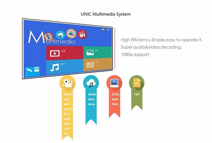 Unic UC50
