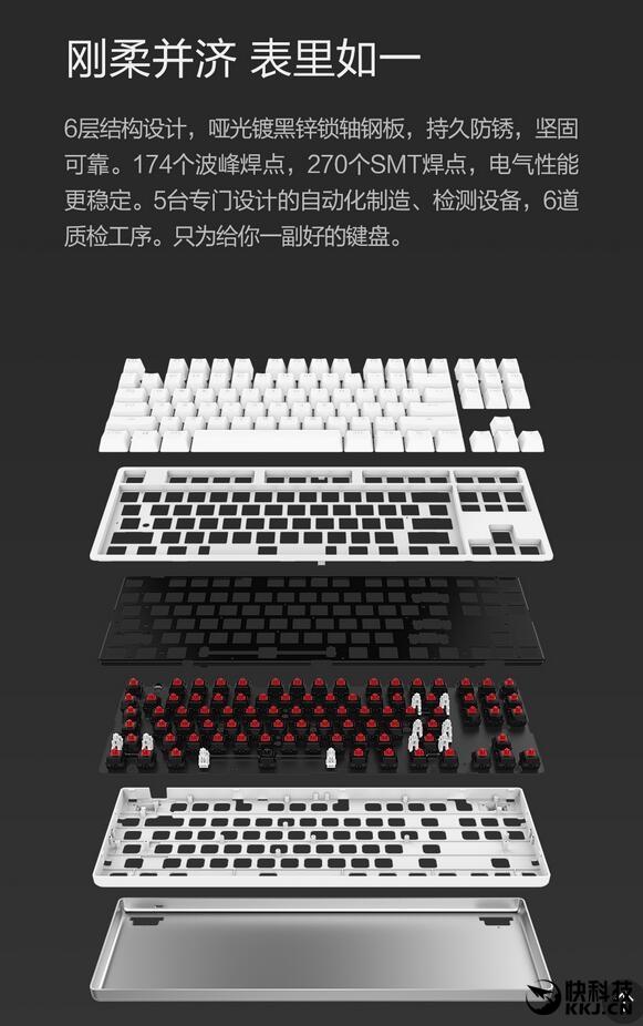 Xiaomi Mi Wyatt