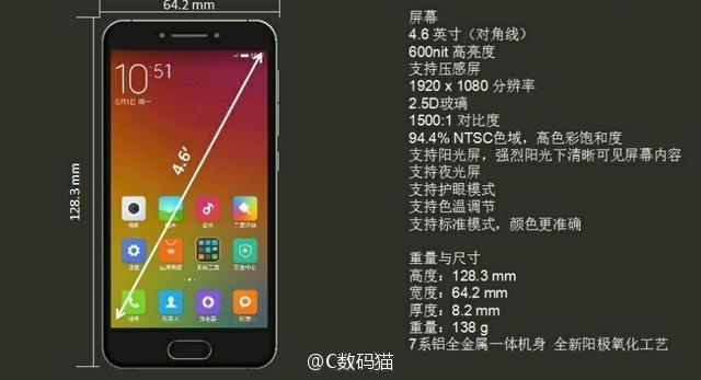 Xiaomi Mi S especificaciones