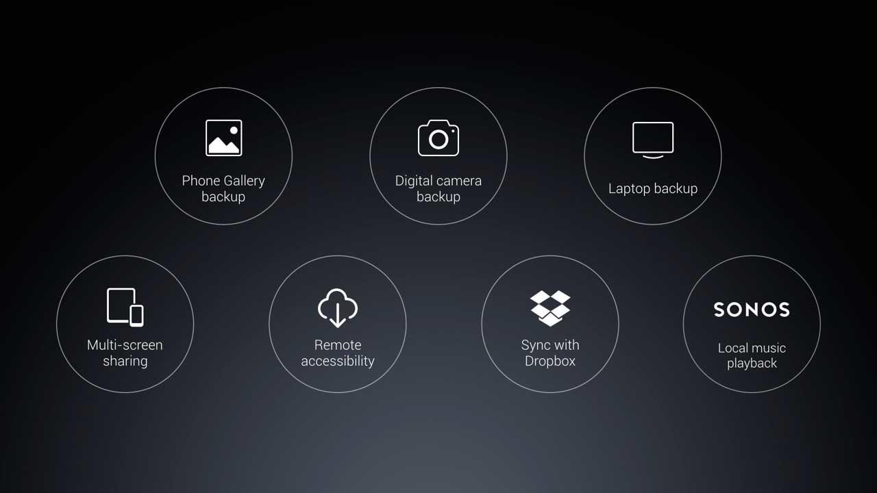 Xiaomi Mi Router HD funciones