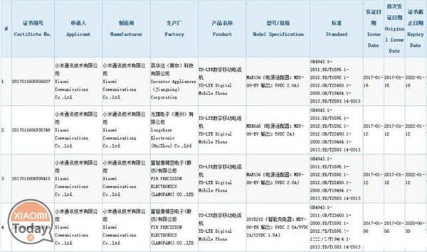 Los Smartphones de Xiaomi avistados en TENNA