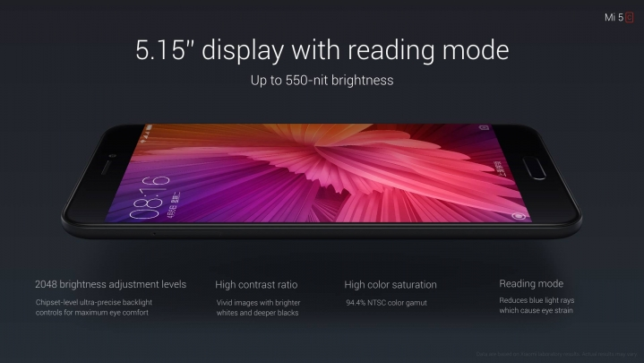 Pantalla del Xiaomi Mi 5c