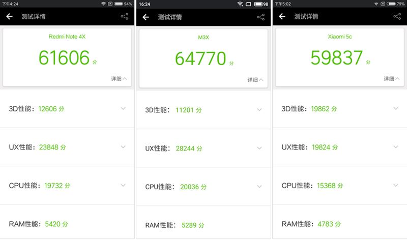 Snapdragon-625-Vs-MediaTek-P20-Vs-Xiaomi-Surging-S1-Comparison-Antutu