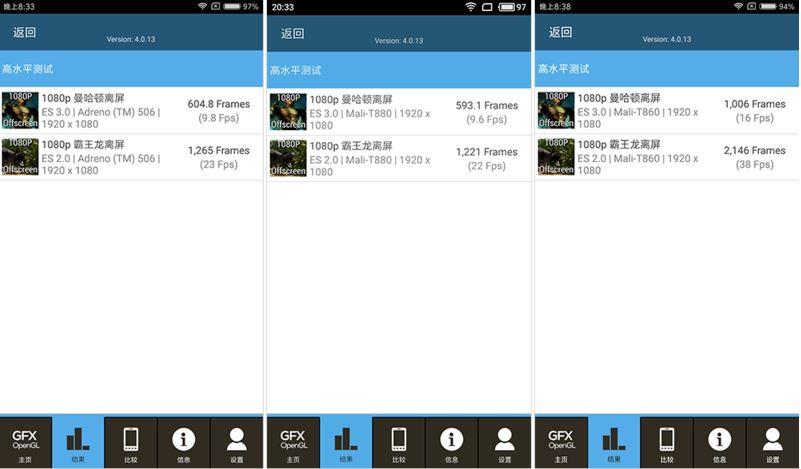 Snapdragon-625-Vs-MediaTek-P20-Vs-Xiaomi-Surging-S1-Comparison-GFXBench7