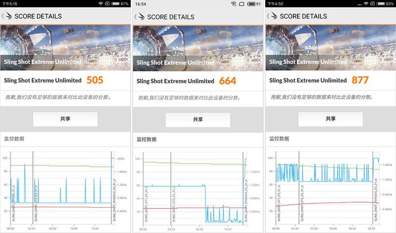 Snapdragon-625-Vs-MediaTek-P20-Vs-Xiaomi-Surging-S1-Comparison-GPU