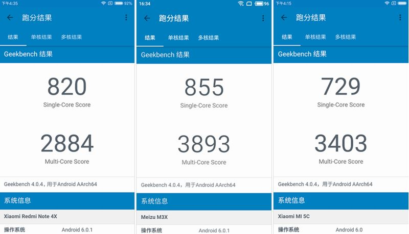 Snapdragon-625-Vs-MediaTek-P20-Vs-Xiaomi-Surging-S1-comparación-Geekbench