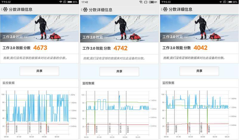 Snapdragon-625-Vs-MediaTek-P20-Vs-Xiaomi-Surging-S1-Comparación-PCMark