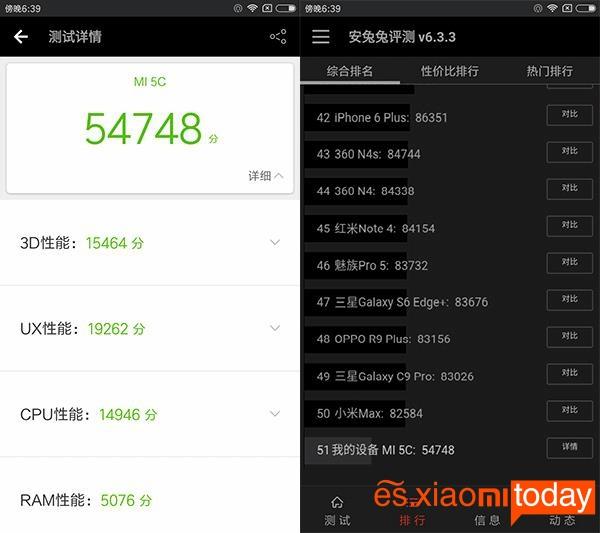 Xiaomi Mi 5C 13