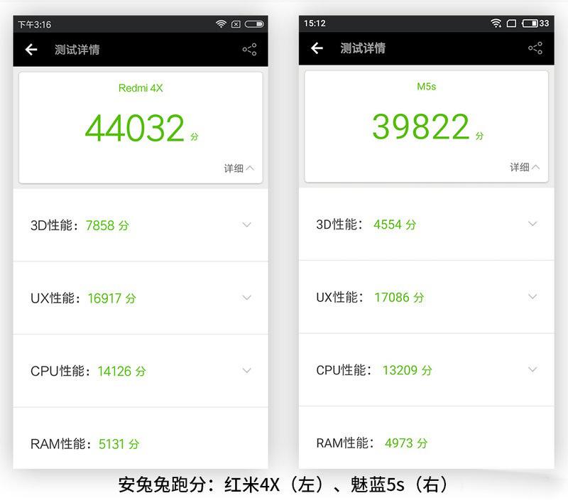 Xiaomi Redmi 4X vs Meizu M5S 11