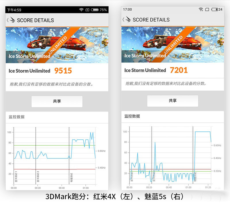 Xiaomi Redmi 4X vs Meizu M5S 12