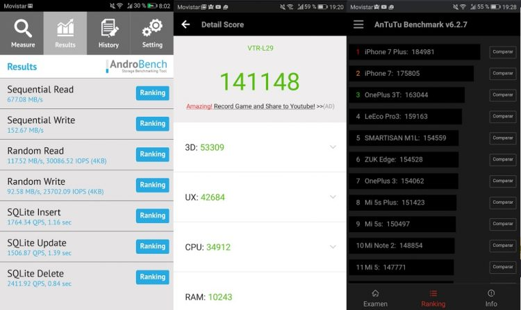 benchmark-Huawei-p10-750x446antutu