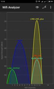 Mi wifi amplifier 2 analisis