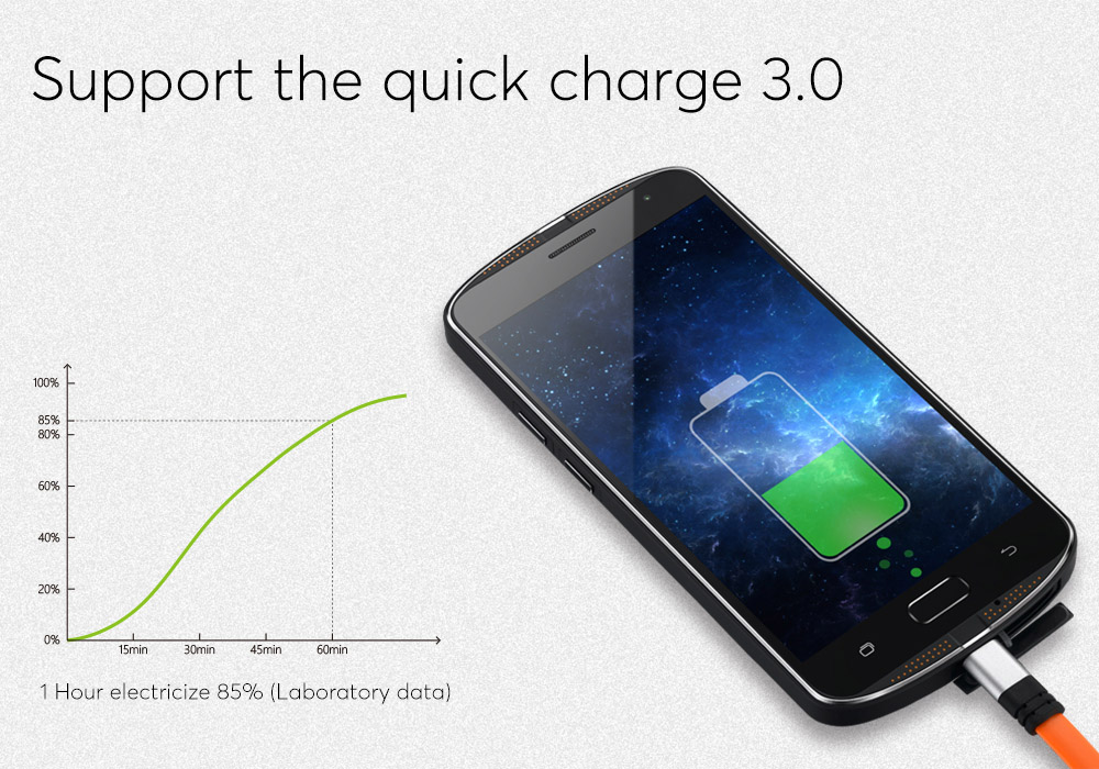 AGM X1 Battery Quick charge 3.0