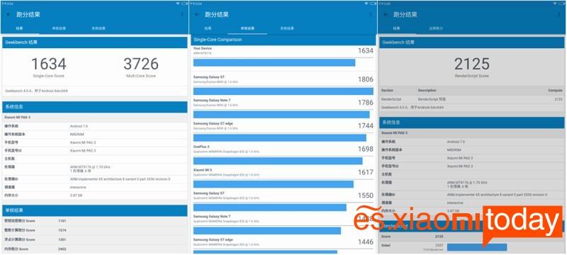 Xiaomi Mi Pad 3 en Geekbench