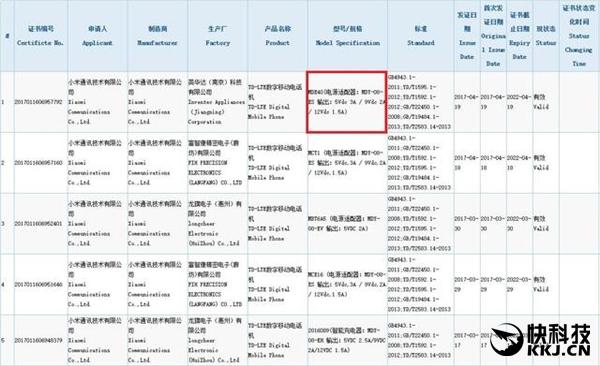 Xiaomi Mi6 Plus cuadro