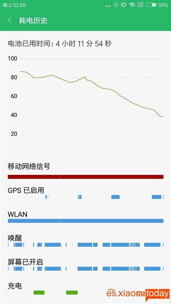 Xiaomi Mi 6 batería 02