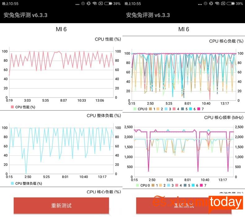 Xiaomi Mi 6 rendimiento 01