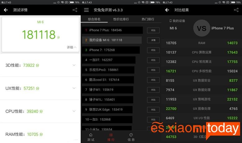 Xiaomi Mi 6 rendimiento 02