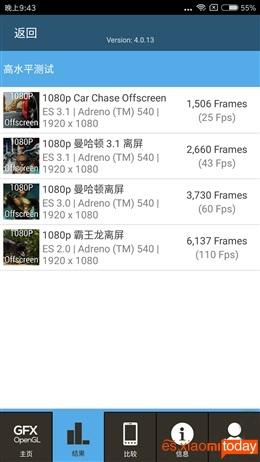 Xiaomi Mi 6 rendimiento 06
