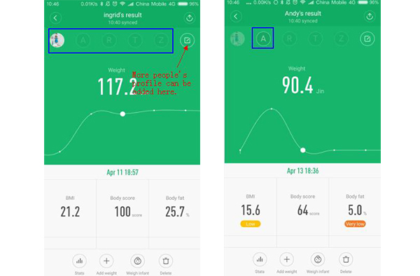 Xiaomi Smart Weight Scale 16 perfiles distintos