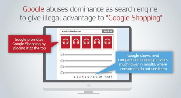 Google abuso