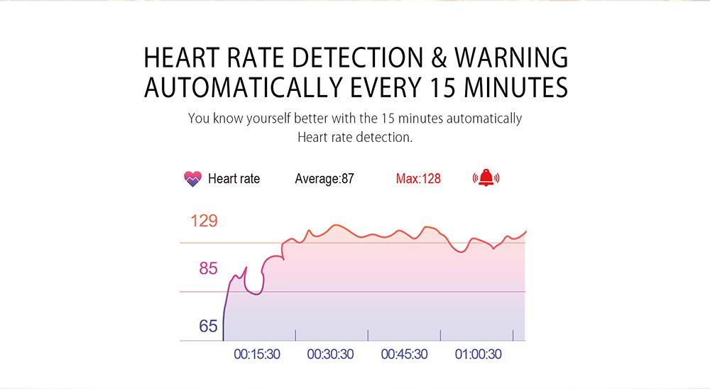 Lenovo HW02 deteccion de ritmo cardiaco
