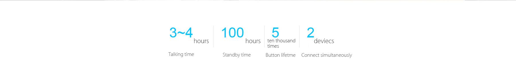 Xiaomi Mi Bluetooth Headset Batería