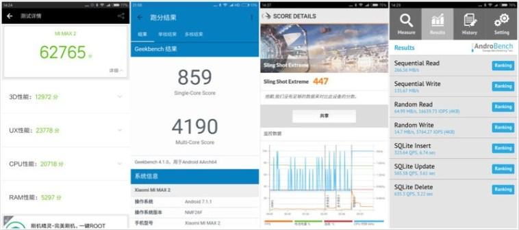 Xiaomi Mi MAX 2 Benchmarks
