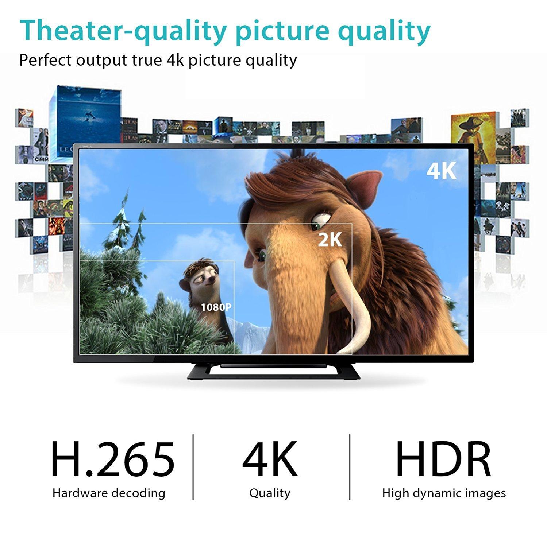 H96 Pro TV Dongle Calidad de imagen