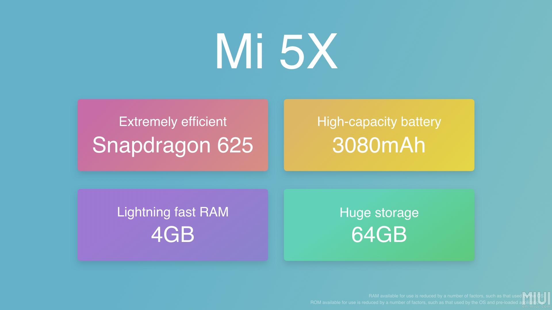 Xiaomi Mi 5X características