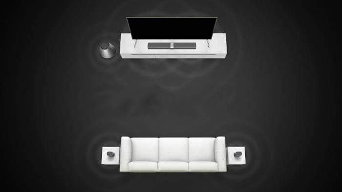 Xiaomi Mi Bluettooth Home Theater distribución