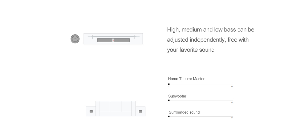 Xiaomi Mi Home Theater settings