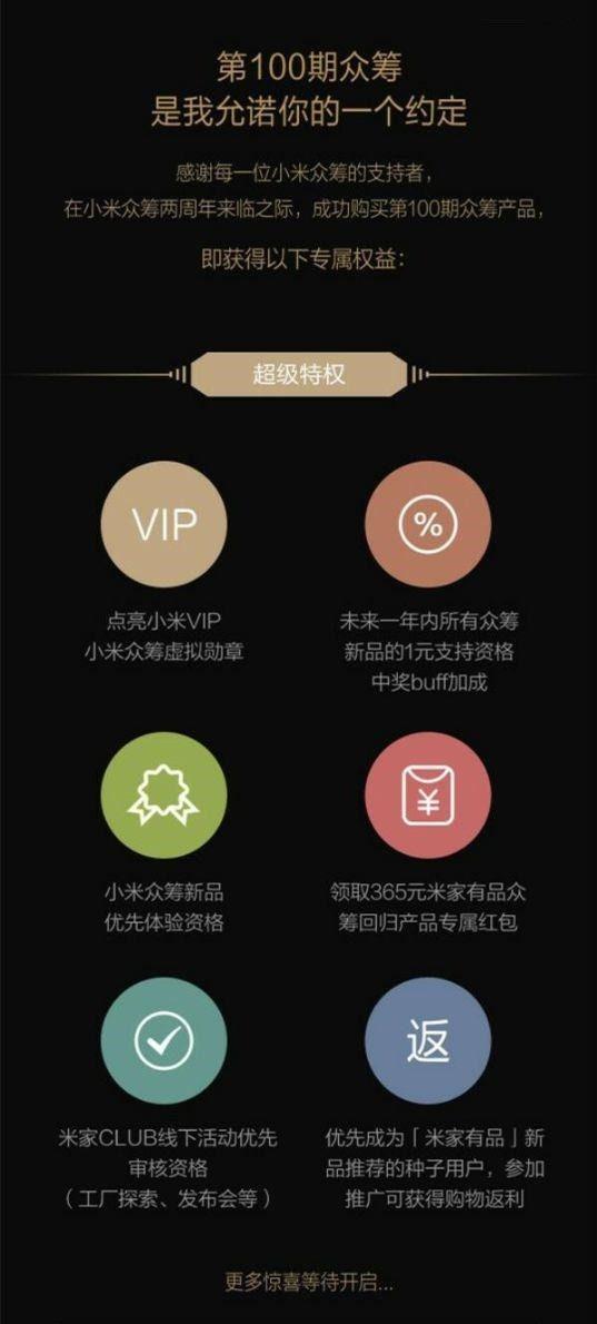 Xiaomi membrecia