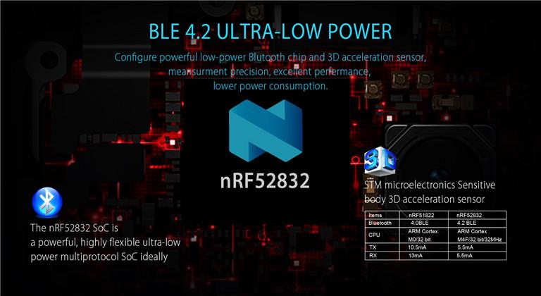 Lenovo HW02 Plus Características