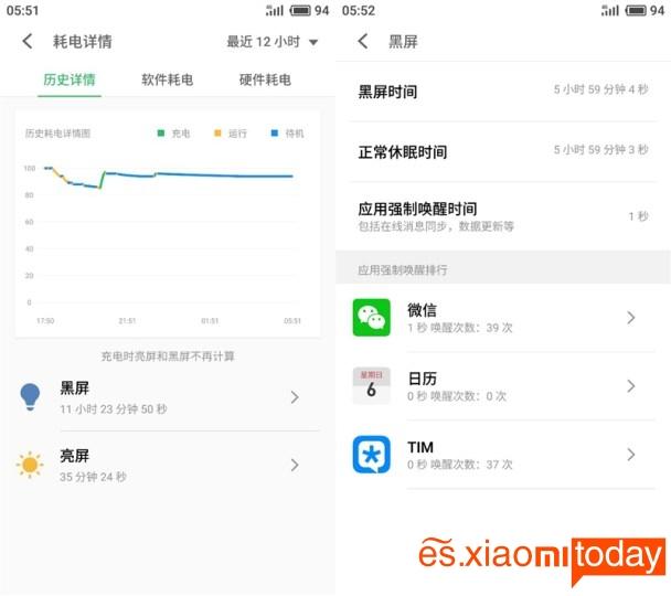 Meizu Pro 7 Plus: rendimiento