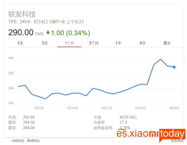 Meizu Pro 7 Plus: Androbench 5.0