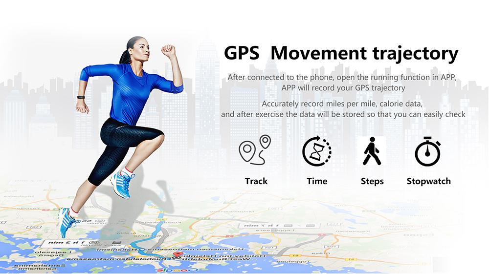 NO.1 F4 GPS