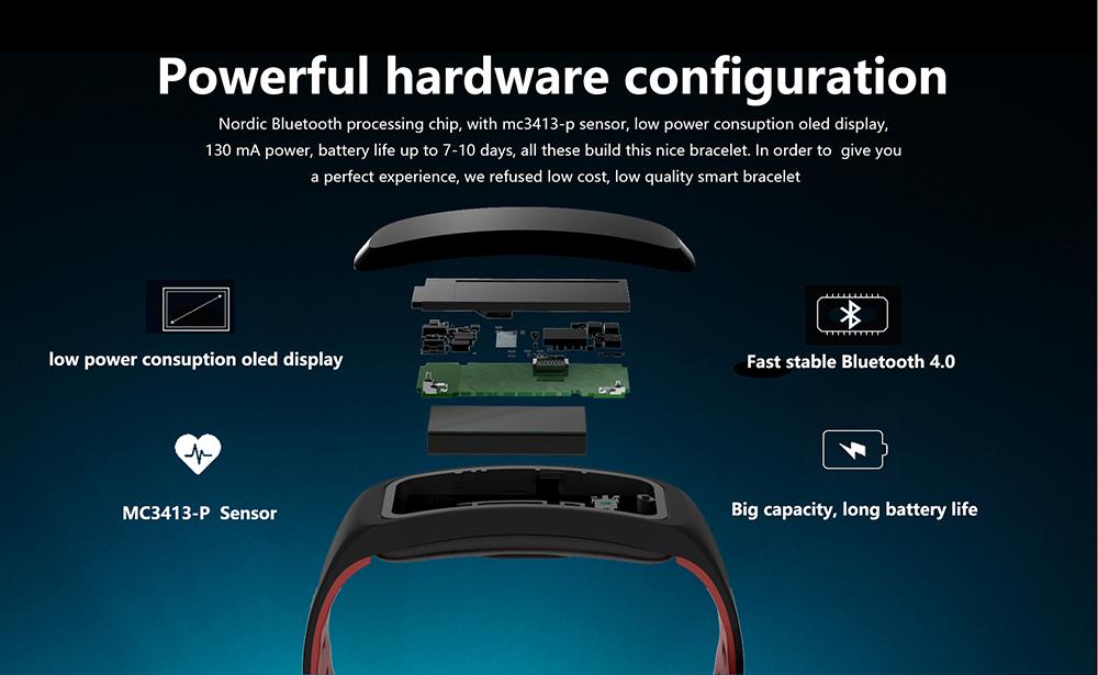 NO.1 F4 Hardware