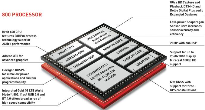 Snapdragon 660 vs Kirin 960 (1)