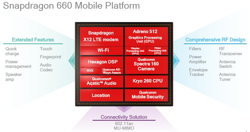 Snapdragon 660 vs Kirin 960 (12)