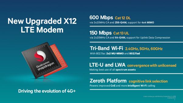 Snapdragon 660 vs Kirin 960 (Modem 1)
