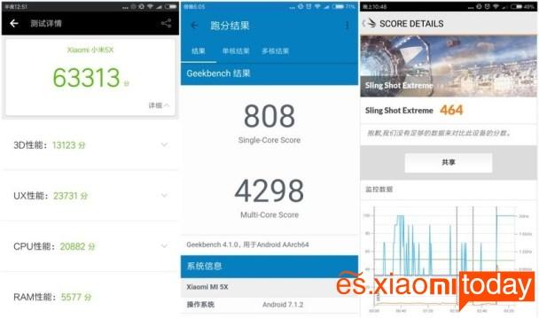 Xiaomi Mi 5X: AnTuTu