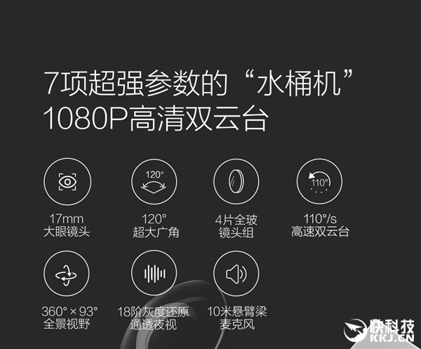 Xiaomi 1080p Smart IP Camera características