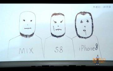 Comparación Xiaomi-Samsung-Apple