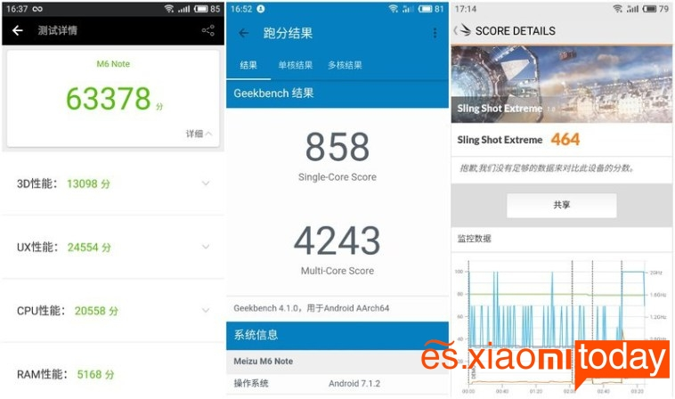 Meizu M6 Note benchmark