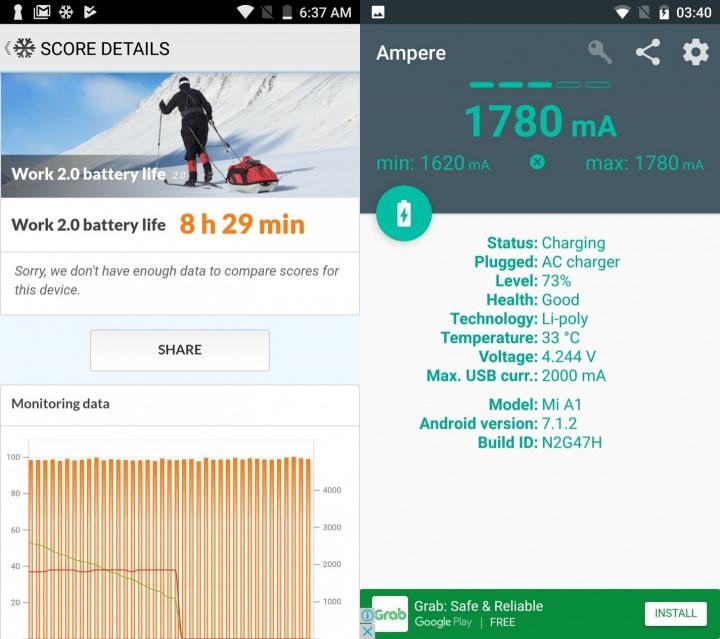 Xiaomi Mi A1 en oferta y con envío español