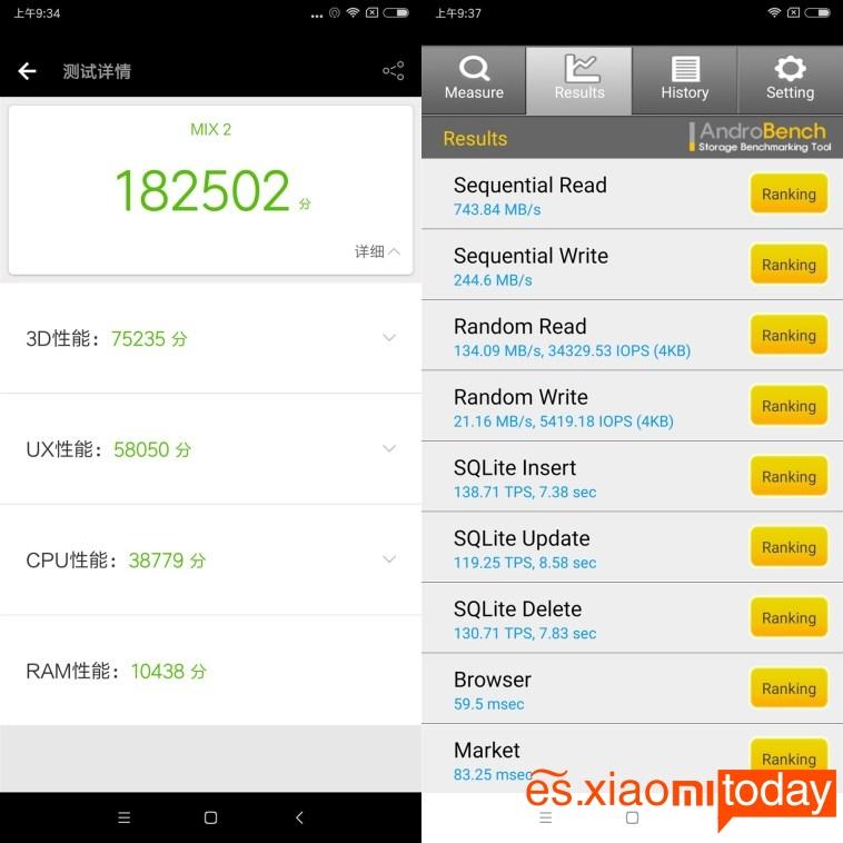 Xiaomi Mi MIX 2 AnTuTu