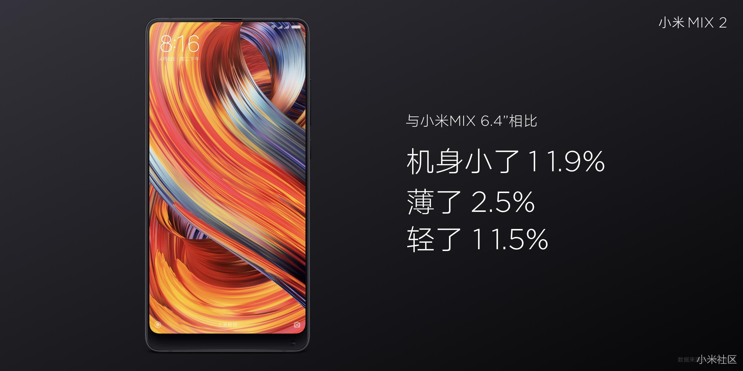 Xiaomi Mi MIX 2 cuerpo