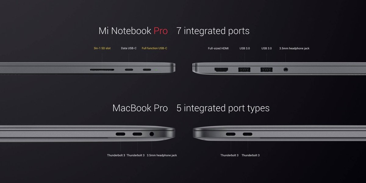Xiaomi Mi Notebook Pro interfaces
