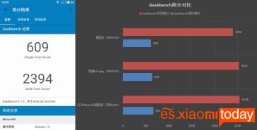 Meizu M6 GeekBench